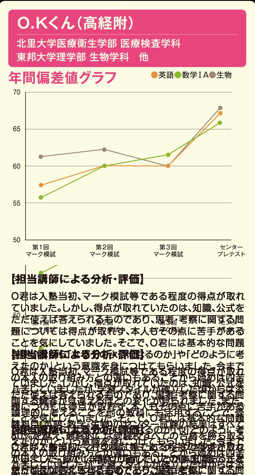 goukaku4
